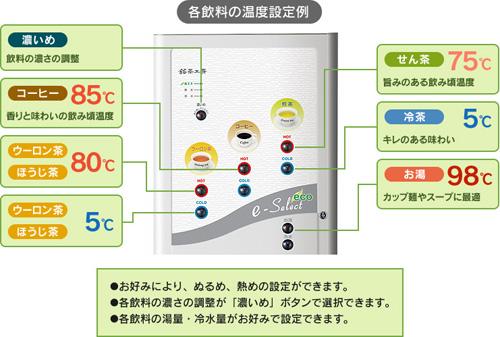 各飲料の温度設定例